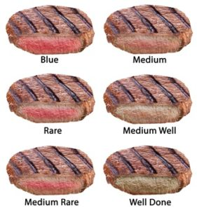 verschiedene Sous-Vide Steaks